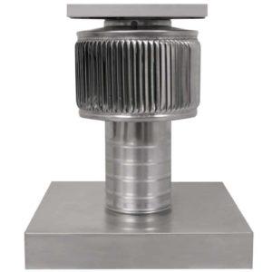 Solar Attic Fan - Aura Solar Fan with Curb Mount Flange ASF-04-C04-CMF-1