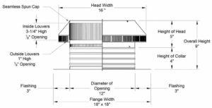 Roof Louver PVC Pipe Cap PV-12-C4-cutaway-and-measurements