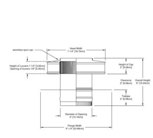 Residential Round Back Roof Jack Vent Cap RBV-4-C2-TP-cutaway-and-measurements-cropped