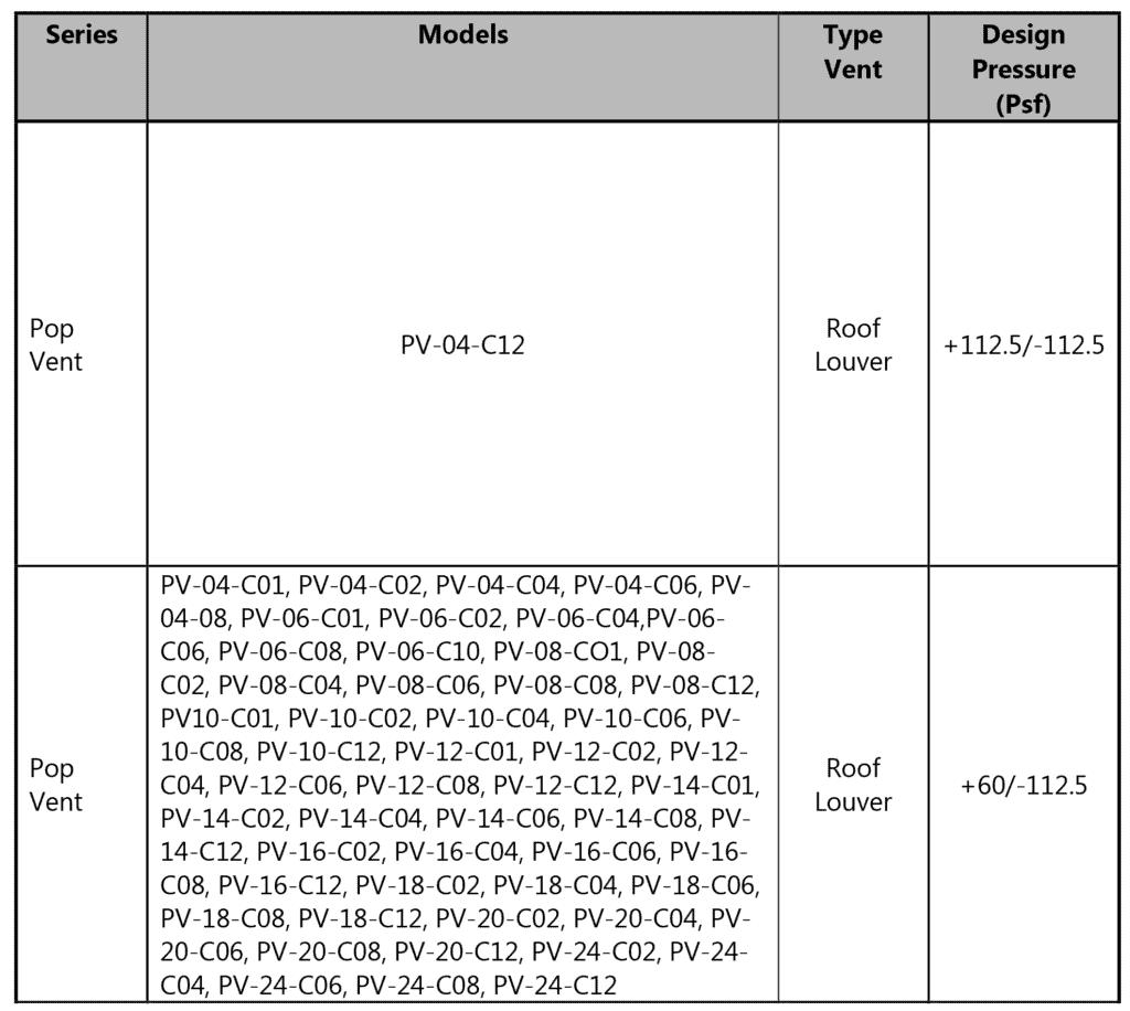 tdi-pv-chart