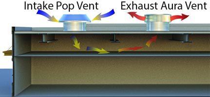 AIr Intake Pop Vent and Air Exhaust Aura Vent Diagram