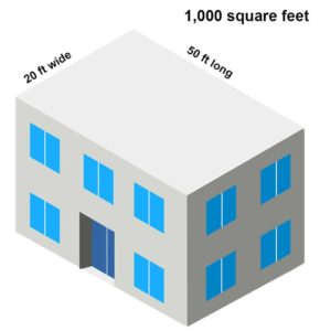 Building as illustration of Attic Area in Ventilation Calculator